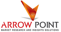 Market Research Companies in India